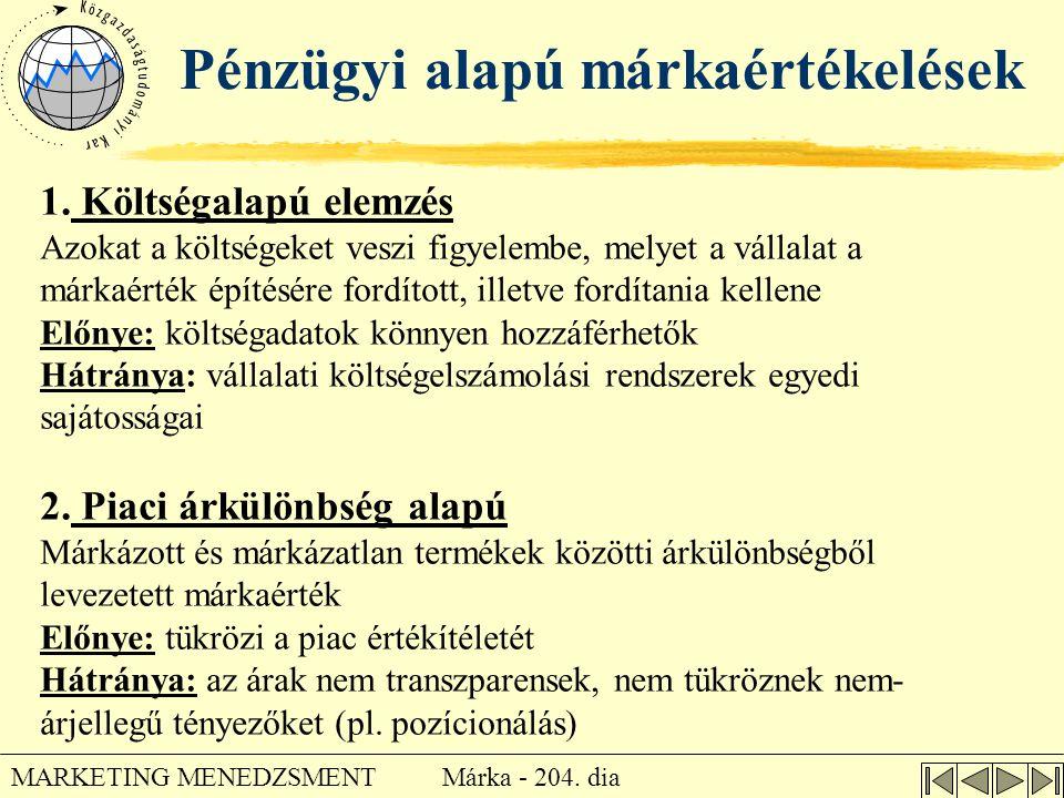 Márka - 204. dia MARKETING MENEDZSMENT Pénzügyi alapú márkaértékelések 1. Költségalapú elemzés Azokat a költségeket veszi figyelembe, melyet a vállala