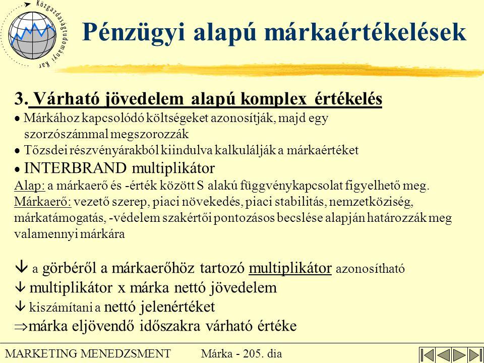 Márka - 205. dia MARKETING MENEDZSMENT Pénzügyi alapú márkaértékelések 3. Várható jövedelem alapú komplex értékelés  Márkához kapcsolódó költségeket