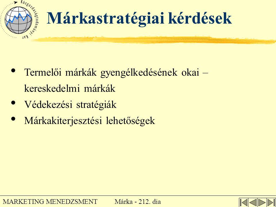 Márka - 212. dia MARKETING MENEDZSMENT Márkastratégiai kérdések • Termelői márkák gyengélkedésének okai – kereskedelmi márkák • Védekezési stratégiák
