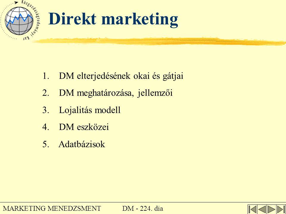 DM - 224. dia MARKETING MENEDZSMENT Direkt marketing 1. DM elterjedésének okai és gátjai 2. DM meghatározása, jellemzői 3. Lojalitás modell 4. DM eszk