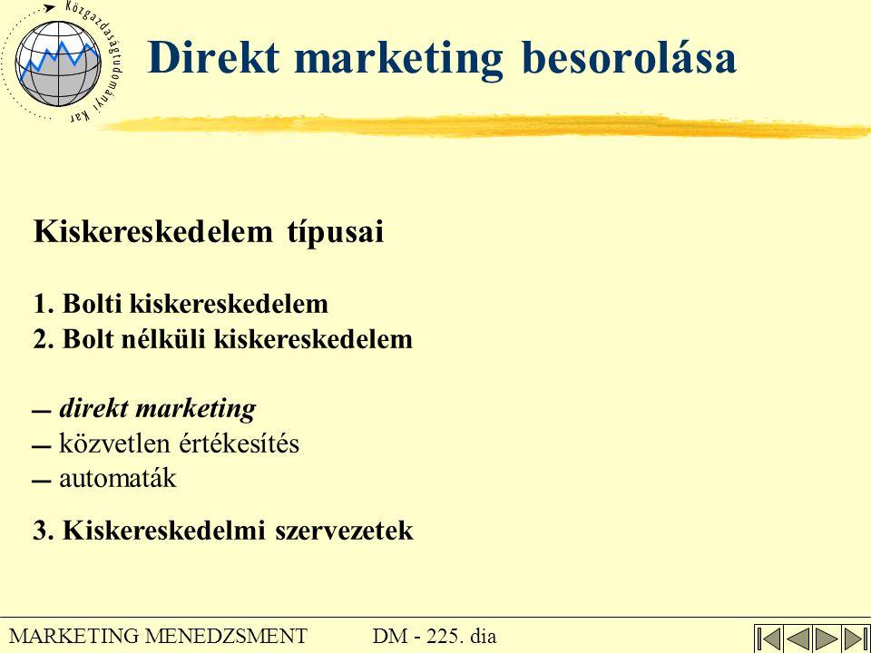 DM - 225. dia MARKETING MENEDZSMENT Direkt marketing besorolása Kiskereskedelem típusai 1. Bolti kiskereskedelem 2. Bolt nélküli kiskereskedelem  dir