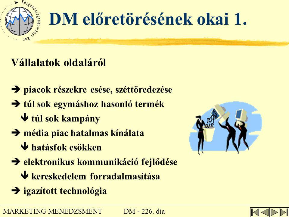 DM - 226. dia MARKETING MENEDZSMENT DM előretörésének okai 1. Vállalatok oldaláról  piacok részekre esése, széttöredezése  túl sok egymáshoz hasonló