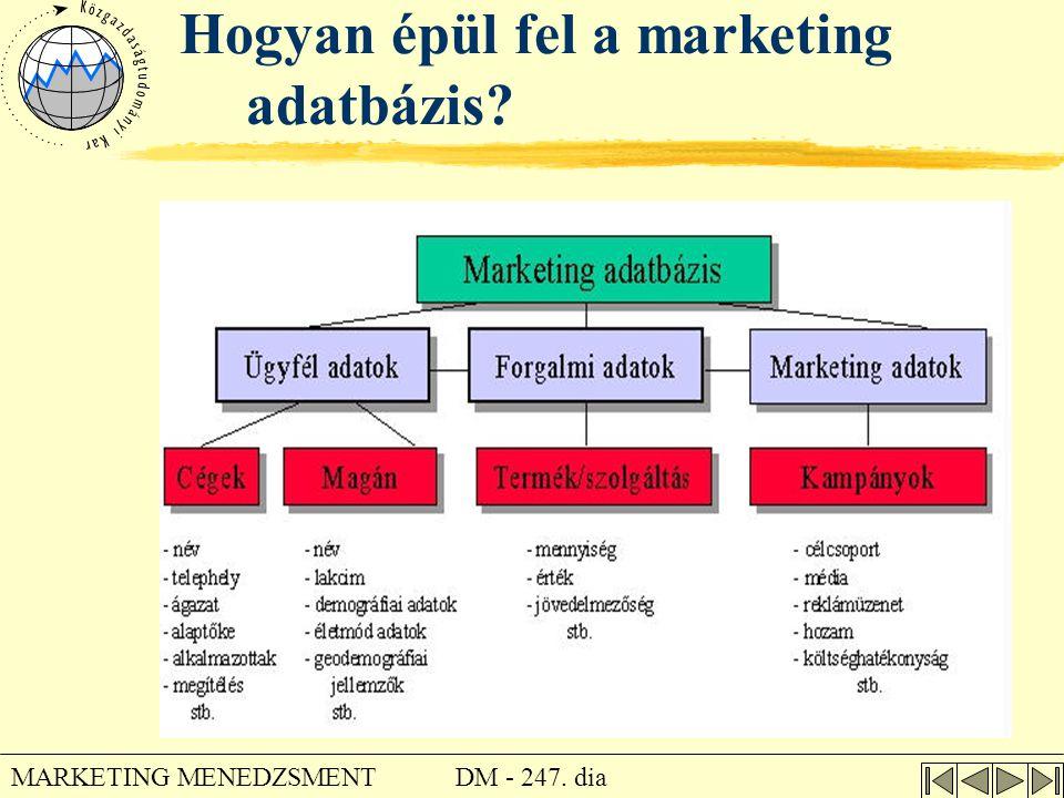 DM - 247. dia MARKETING MENEDZSMENT Hogyan épül fel a marketing adatbázis?