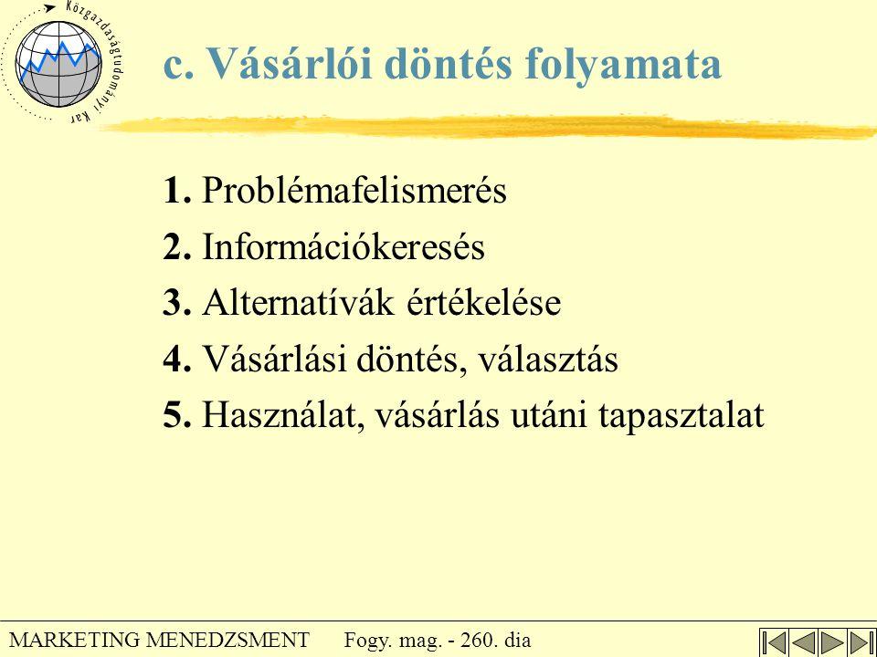 Fogy. mag. - 260. dia MARKETING MENEDZSMENT c. Vásárlói döntés folyamata 1. Problémafelismerés 2. Információkeresés 3. Alternatívák értékelése 4. Vásá