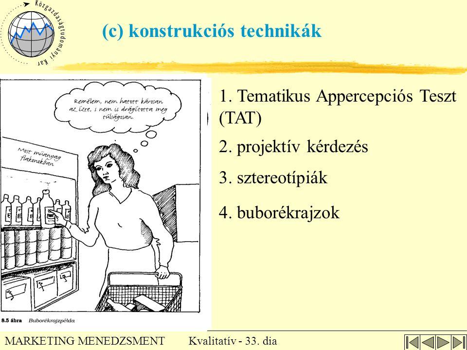 Kvalitatív - 33. dia MARKETING MENEDZSMENT (c) konstrukciós technikák 1. Tematikus Appercepciós Teszt (TAT) 4. buborékrajzok 2. projektív kérdezés 3.