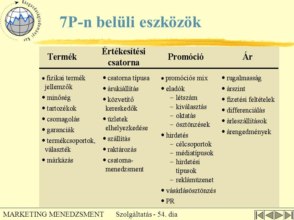Szolgáltatás - 54. dia MARKETING MENEDZSMENT 7P-n belüli eszközök