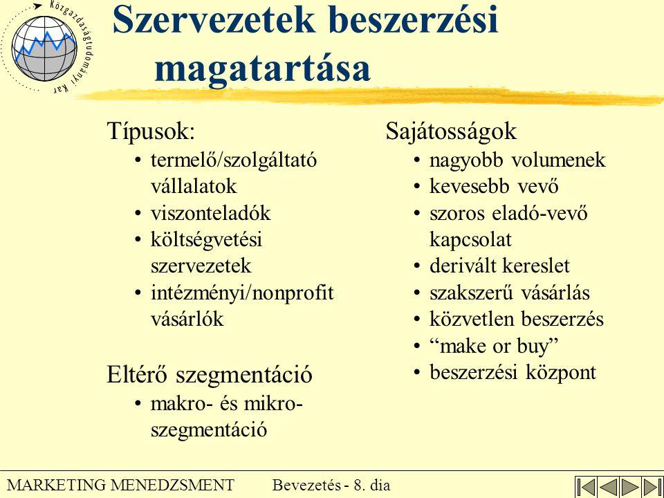 Bevezetés - 8. dia MARKETING MENEDZSMENT Szervezetek beszerzési magatartása Típusok: •termelő/szolgáltató vállalatok •viszonteladók •költségvetési sze