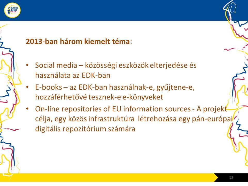 2013-ban három kiemelt téma: • Social media – közösségi eszközök elterjedése és használata az EDK-ban • E-books – az EDK-ban használnak-e, gyűjtene-e, hozzáférhetővé tesznek-e e-könyveket • On-line repositories of EU information sources - A projekt célja, egy közös infrastruktúra létrehozása egy pán-európai digitális repozitórium számára 13