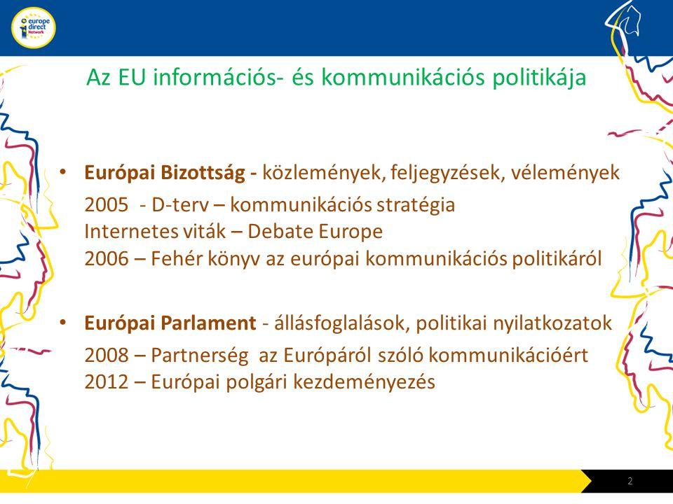 Az EU információs- és kommunikációs politikája • Európai Bizottság - közlemények, feljegyzések, vélemények 2005 - D-terv – kommunikációs stratégia Internetes viták – Debate Europe 2006 – Fehér könyv az európai kommunikációs politikáról • Európai Parlament - állásfoglalások, politikai nyilatkozatok 2008 – Partnerség az Európáról szóló kommunikációért 2012 – Európai polgári kezdeményezés 2