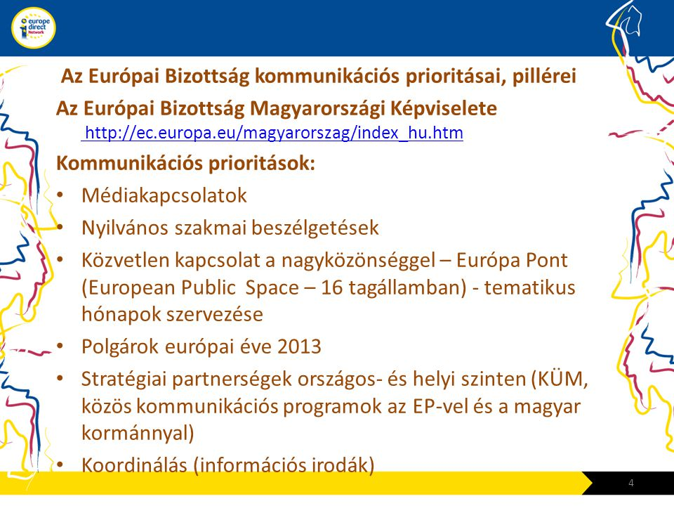 Az Európai Bizottság kommunikációs prioritásai, pillérei Az Európai Bizottság Magyarországi Képviselete http://ec.europa.eu/magyarorszag/index_hu.htm http://ec.europa.eu/magyarorszag/index_hu.htm Kommunikációs prioritások: • Médiakapcsolatok • Nyilvános szakmai beszélgetések • Közvetlen kapcsolat a nagyközönséggel – Európa Pont (European Public Space – 16 tagállamban) - tematikus hónapok szervezése • Polgárok európai éve 2013 • Stratégiai partnerségek országos- és helyi szinten (KÜM, közös kommunikációs programok az EP-vel és a magyar kormánnyal) • Koordinálás (információs irodák) 4