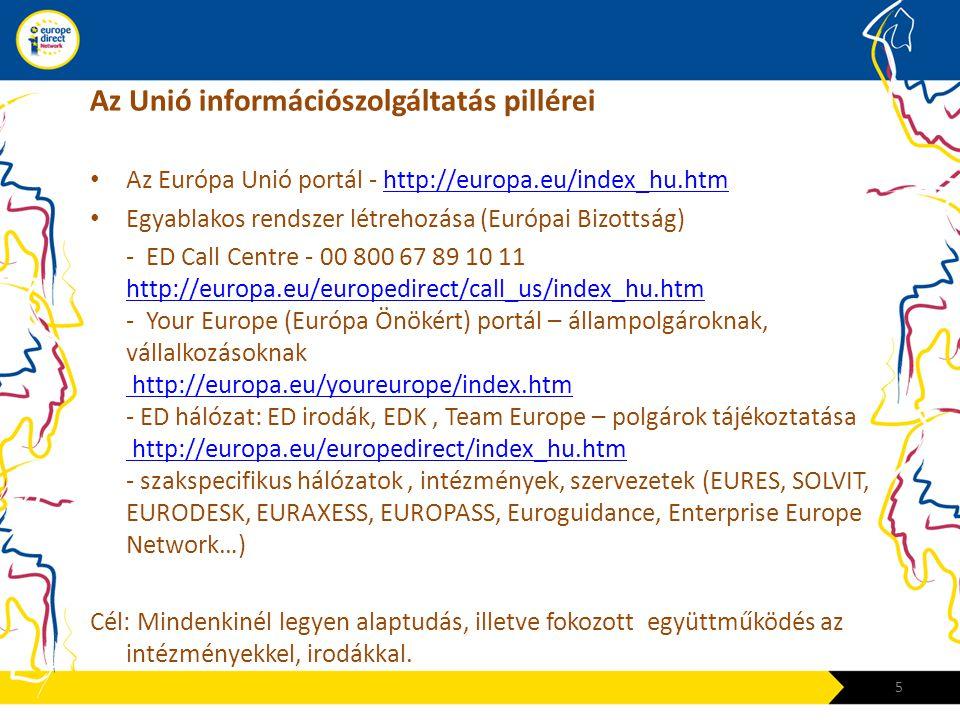 Az Unió információszolgáltatás pillérei • Az Európa Unió portál - http://europa.eu/index_hu.htmhttp://europa.eu/index_hu.htm • Egyablakos rendszer lét