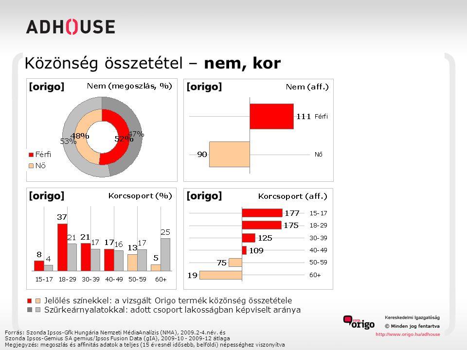 Közönség összetétel – nem, kor Forrás: Szonda Ipsos-Gfk Hungária Nemzeti MédiaAnalízis (NMA), 2009.2-4.név.