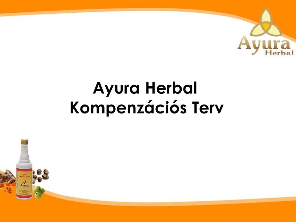 Ayura Herbal Kompenzációs Terv