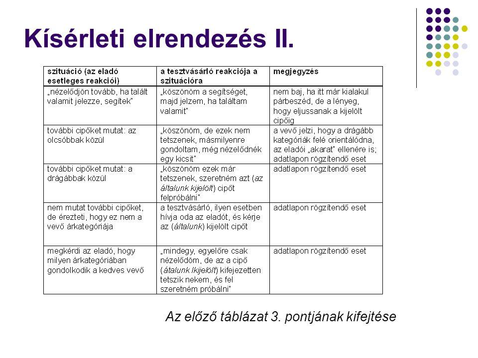 Kísérleti elrendezés II. Az előző táblázat 3. pontjának kifejtése