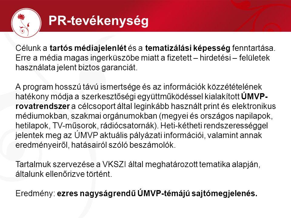 PR-tevékenység Célunk a tartós médiajelenlét és a tematizálási képesség fenntartása.