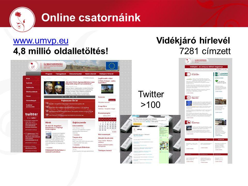 Online csatornáink www.umvp.euwww.umvp.eu Vidékjáró hírlevél 4,8 millió oldalletöltés.