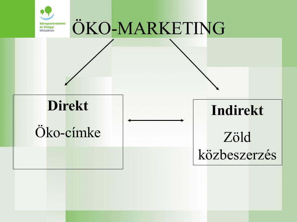 ÖKO-MARKETING Direkt Öko-címke Indirekt Zöld közbeszerzés