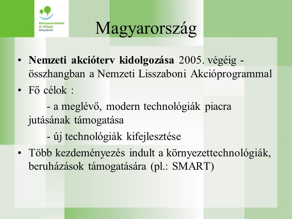 Magyarország •Nemzeti akcióterv kidolgozása 2005.