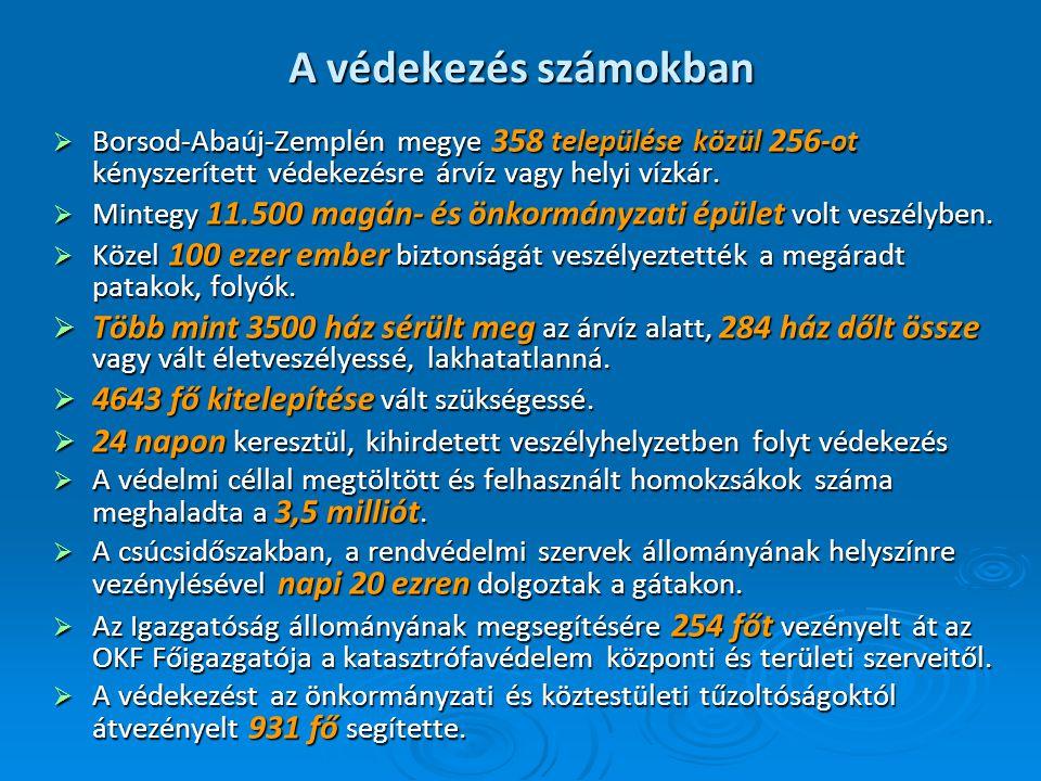 A védekezés számokban  Borsod-Abaúj-Zemplén megye 358 települése közül 256 -ot kényszerített védekezésre árvíz vagy helyi vízkár.  Mintegy 11.500 ma