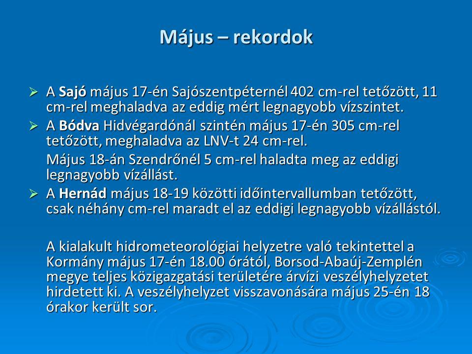 Május – rekordok  A Sajó május 17-én Sajószentpéternél 402 cm-rel tetőzött, 11 cm-rel meghaladva az eddig mért legnagyobb vízszintet.  A Bódva Hidvé