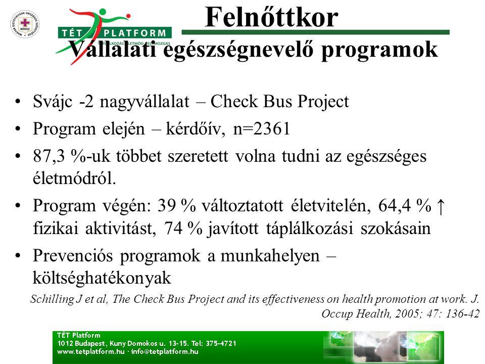 •Svájc -2 nagyvállalat – Check Bus Project •Program elején – kérdőív, n=2361 •87,3 %-uk többet szeretett volna tudni az egészséges életmódról. •Progra