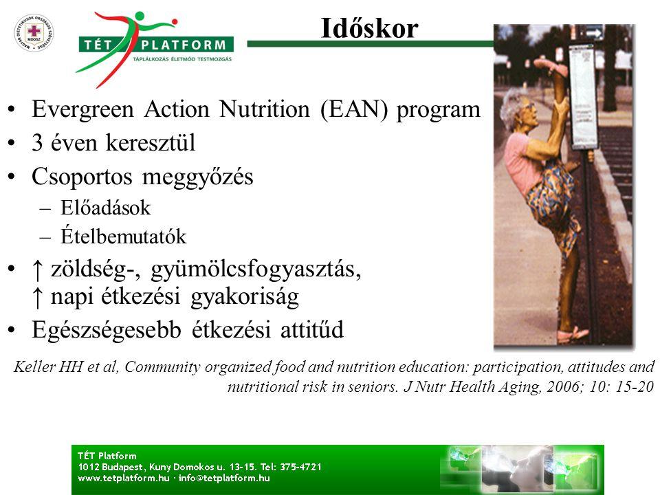 •Evergreen Action Nutrition (EAN) program •3 éven keresztül •Csoportos meggyőzés –Előadások –Ételbemutatók •↑ zöldség-, gyümölcsfogyasztás, ↑ napi étk