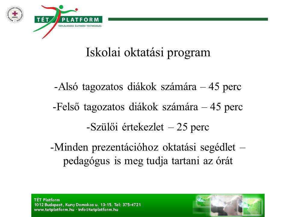 Iskolai oktatási program -Alsó tagozatos diákok számára – 45 perc -Felső tagozatos diákok számára – 45 perc -Szülői értekezlet – 25 perc -Minden preze