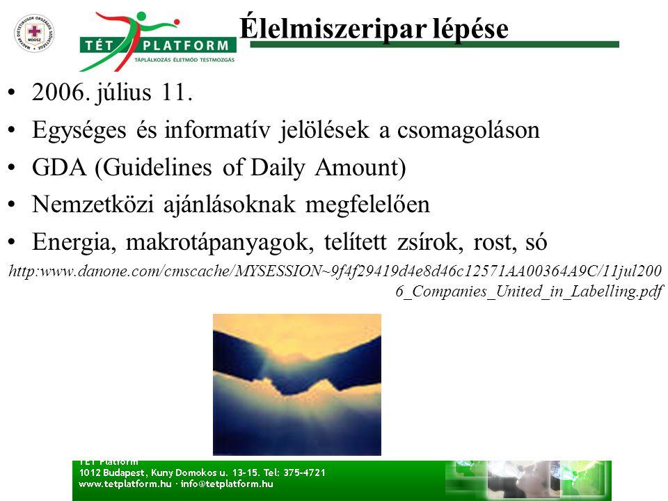 •2006. július 11. •Egységes és informatív jelölések a csomagoláson •GDA (Guidelines of Daily Amount) •Nemzetközi ajánlásoknak megfelelően •Energia, ma