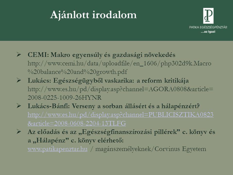 Ajánlott irodalom  CEMI: Makro egyensúly és gazdasági növekedés http://www.cemi.hu/data/uploadfile/en_1606/php302d9k.Macro %20balance%20and%20growth.pdf  Lukács: Egészségügyből vaskarika: a reform kritikája http://www.es.hu/pd/display.asp channel=AGORA0808&article= 2008-0225-1009-26HYNR  Lukács-Bánfi: Verseny a sorban állásért és a hálapénzért.