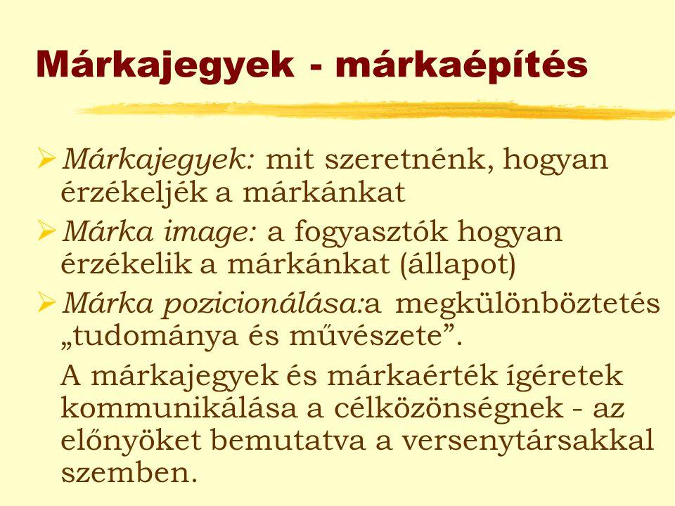 Márkajegyek - márkaépítés  Márkajegyek: mit szeretnénk, hogyan érzékeljék a márkánkat  Márka image: a fogyasztók hogyan érzékelik a márkánkat (állap
