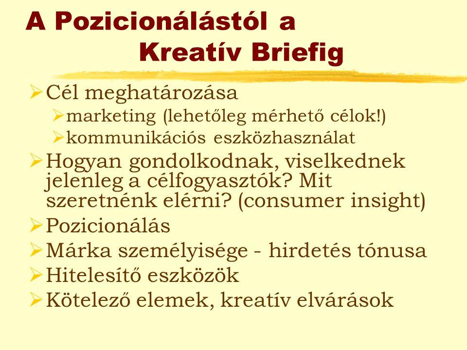 A Pozicionálástól a Kreatív Briefig  Cél meghatározása  marketing (lehetőleg mérhető célok!)  kommunikációs eszközhasználat  Hogyan gondolkodnak,