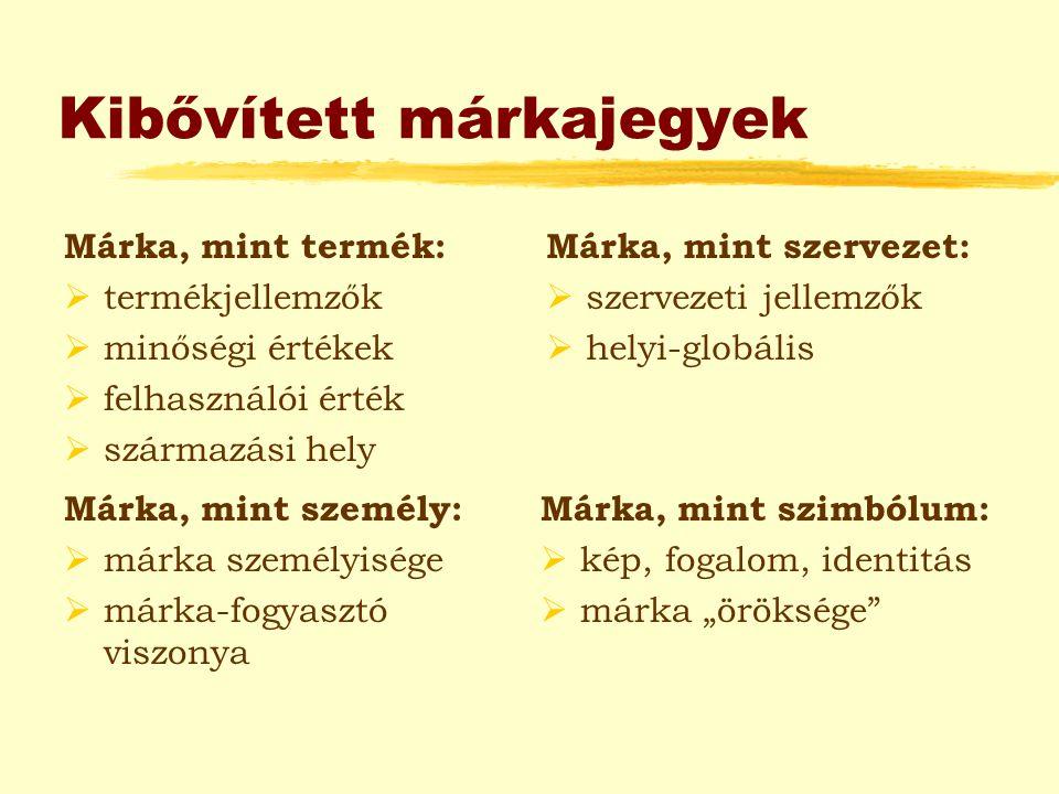 Kibővített márkajegyek Márka, mint termék:  termékjellemzők  minőségi értékek  felhasználói érték  származási hely Márka, mint szervezet:  szerve