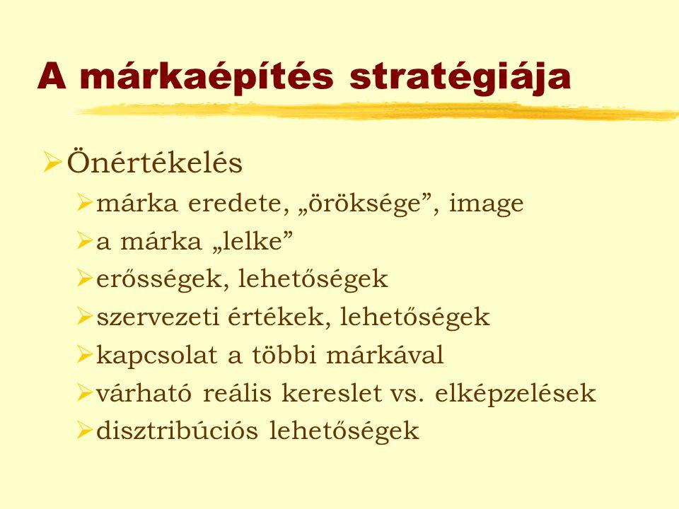 """A márkaépítés stratégiája  Önértékelés  márka eredete, """"öröksége"""", image  a márka """"lelke""""  erősségek, lehetőségek  szervezeti értékek, lehetősége"""