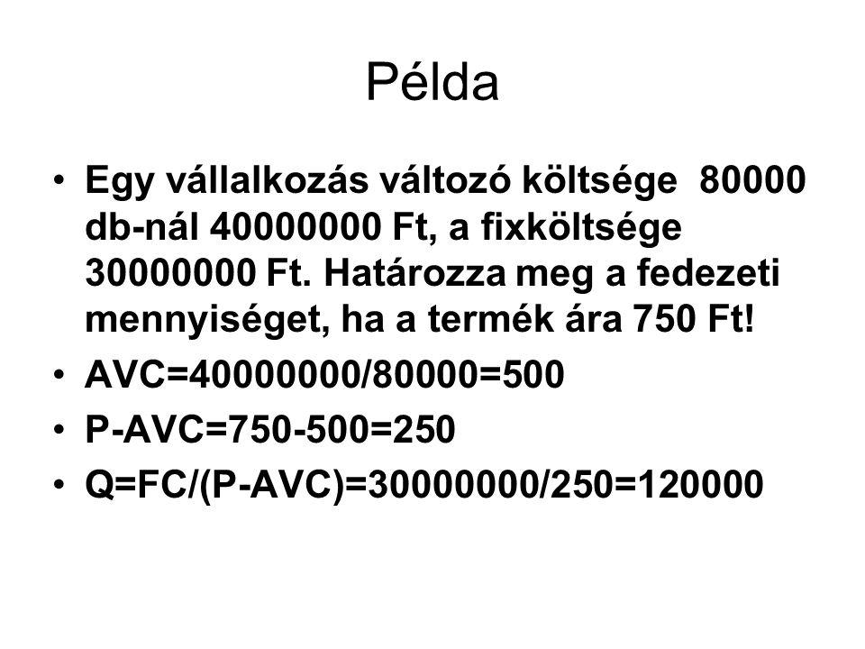 Példa •Egy vállalkozás változó költsége 80000 db-nál 40000000 Ft, a fixköltsége 30000000 Ft. Határozza meg a fedezeti mennyiséget, ha a termék ára 750