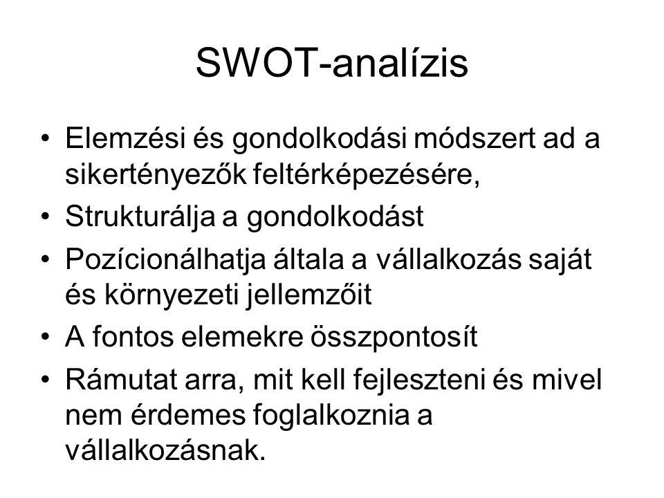 SWOT-analízis •Elemzési és gondolkodási módszert ad a sikertényezők feltérképezésére, •Strukturálja a gondolkodást •Pozícionálhatja általa a vállalkoz