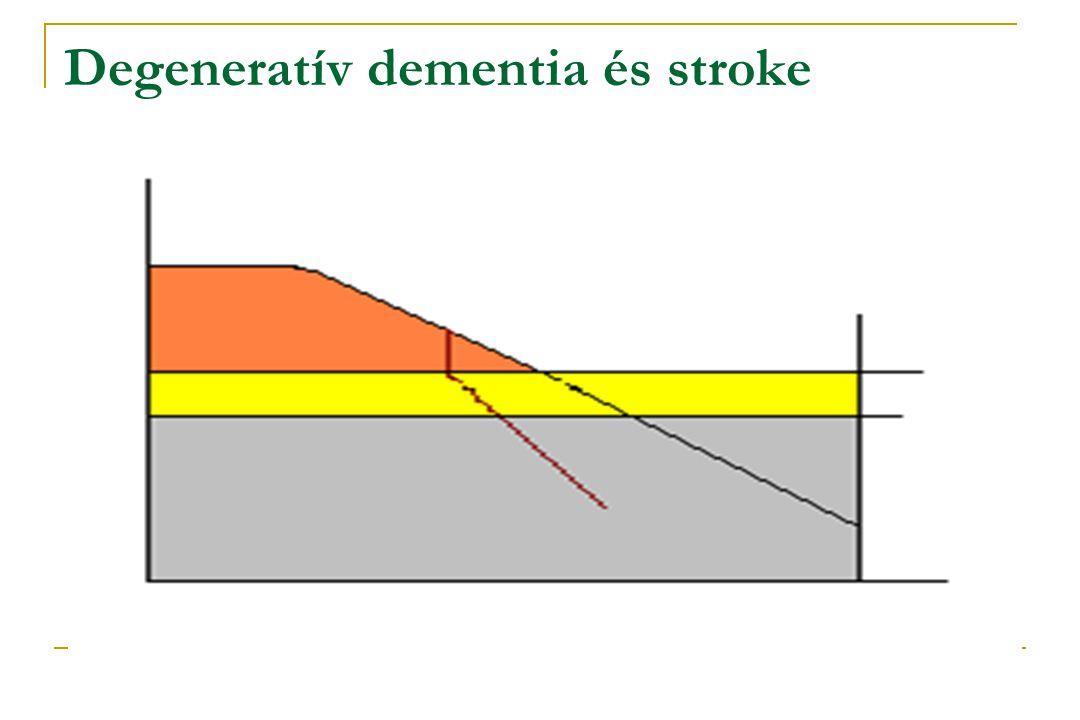 Stroke Nincs dementia dementia Kognitív funkciók exitus Degeneratív dementia és stroke