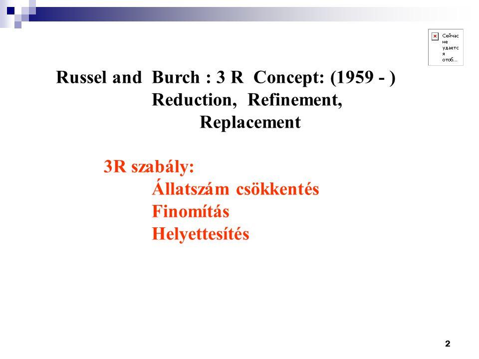 2 Russel and Burch : 3 R Concept: (1959 - ) Reduction, Refinement, Replacement 3R szabály: Állatszám csökkentés Finomítás Helyettesítés