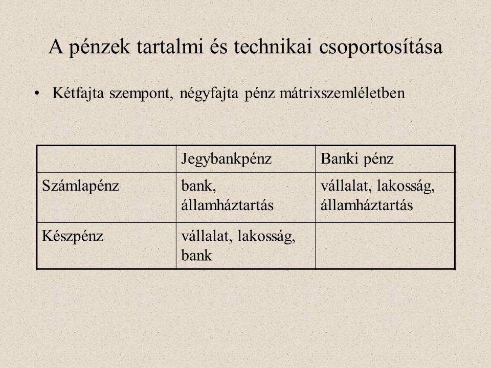 A pénzek tartalmi és technikai csoportosítása •Kétfajta szempont, négyfajta pénz mátrixszemléletben JegybankpénzBanki pénz Számlapénzbank, államháztar