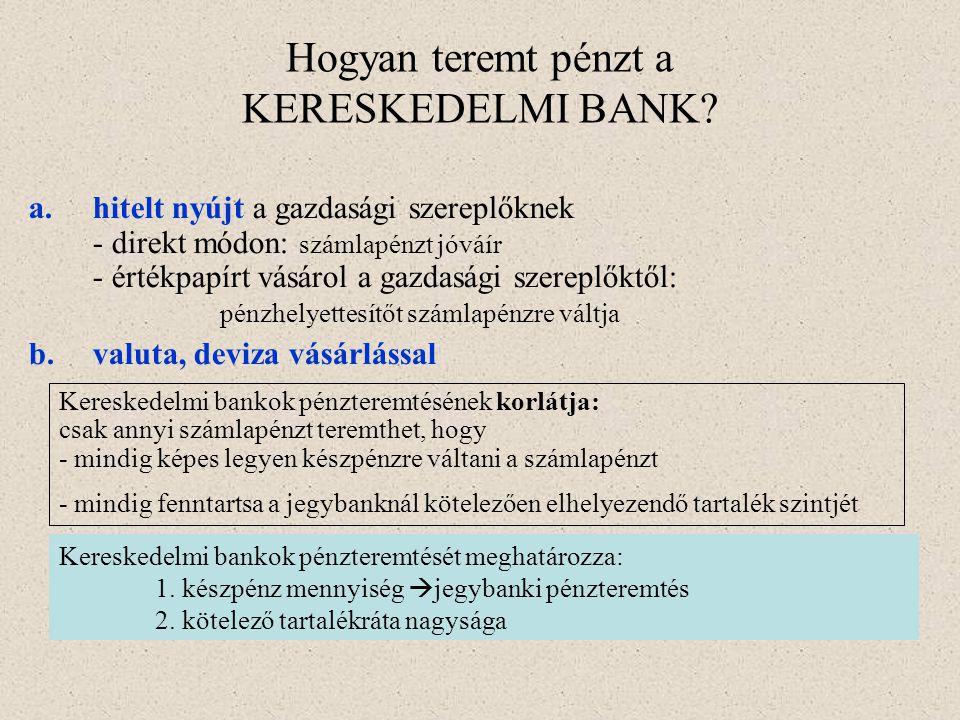 Hogyan teremt pénzt a KERESKEDELMI BANK? a.hitelt nyújt a gazdasági szereplőknek - direkt módon: számlapénzt jóváír - értékpapírt vásárol a gazdasági
