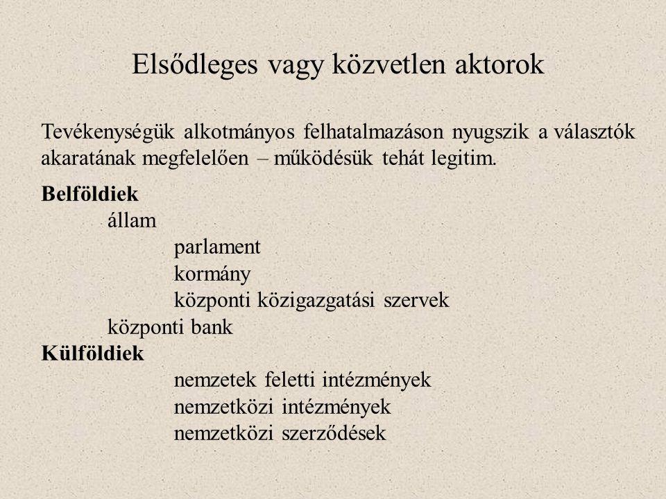 Elsődleges vagy közvetlen aktorok Tevékenységük alkotmányos felhatalmazáson nyugszik a választók akaratának megfelelően – működésük tehát legitim. Bel