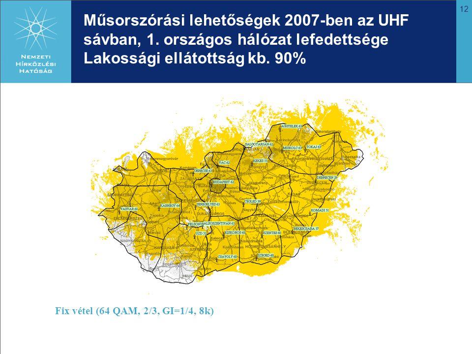 12 Műsorszórási lehetőségek 2007-ben az UHF sávban, 1. országos hálózat lefedettsége Lakossági ellátottság kb. 90% Fix vétel (64 QAM, 2/3, GI=1/4, 8k)