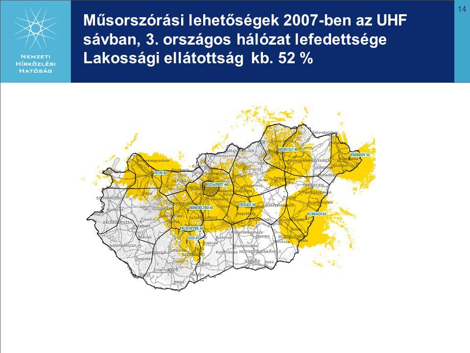 14 Műsorszórási lehetőségek 2007-ben az UHF sávban, 3. országos hálózat lefedettsége Lakossági ellátottság kb. 52 %