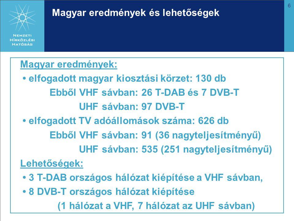 6 Magyar eredmények és lehetőségek Magyar eredmények: • elfogadott magyar kiosztási körzet: 130 db Ebből VHF sávban: 26 T-DAB és 7 DVB-T UHF sávban: 9