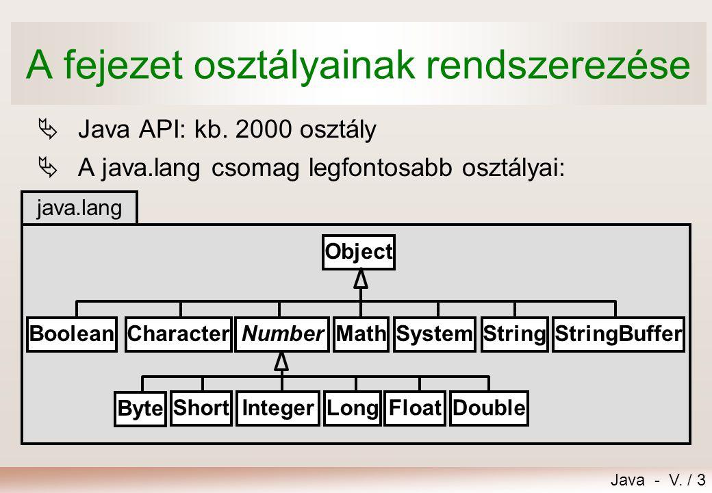 Java - V./ 3 A fejezet osztályainak rendszerezése  Java API: kb.