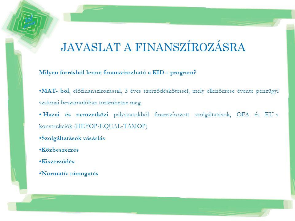 JAVASLAT A FINANSZÍROZÁSRA Milyen forrásból lenne finanszírozható a KID - program? •MAT- ból, előfinanszírozással, 3 éves szerződéskötéssel, mely elle