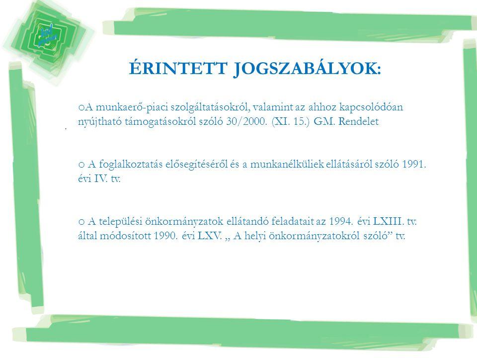 ÉRINTETT JOGSZABÁLYOK:. o A munkaerő-piaci szolgáltatásokról, valamint az ahhoz kapcsolódóan nyújtható támogatásokról szóló 30/2000. (XI. 15.) GM. Ren