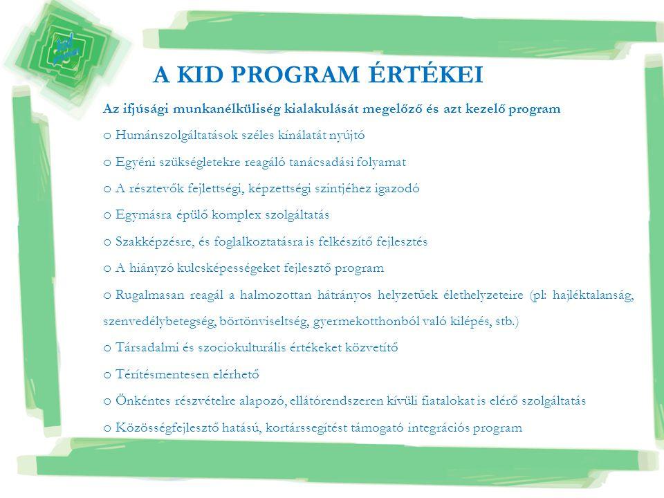 A KID PROGRAM ÉRTÉKEI Az ifjúsági munkanélküliség kialakulását megelőző és azt kezelő program o Humánszolgáltatások széles kínálatát nyújtó o Egyéni s