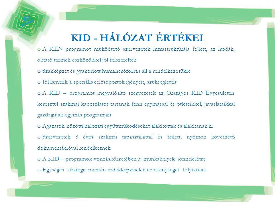KID - HÁLÓZAT ÉRTÉKEI o A KID- programot működtető szervezetek infrastruktúrája fejlett, az irodák, oktató termek eszközökkel jól felszereltek o Szakk