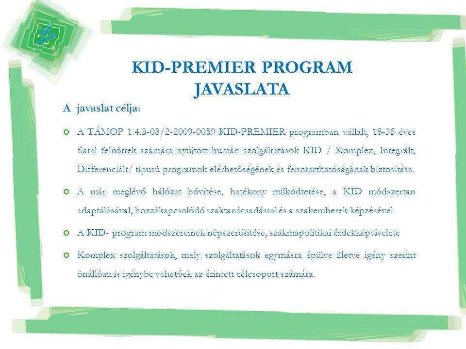 KID-PREMIER PROGRAM JAVASLATA A javaslat célja : A TÁMOP 1.4.3-08/2-2009-0059 KID-PREMIER programban vállalt, 18-35 éves fiatal felnőttek számára nyúj