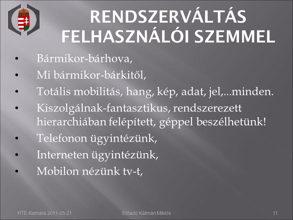 HTE-Kamara 2011-05-21Előadó:Kálmán Miklós11 RENDSZERVÁLTÁS FEL H ASZNÁLÓI SZEMMEL • Bármikor-bárhova, • Mi bármikor-bárkitől, • Totális mobilitás, han